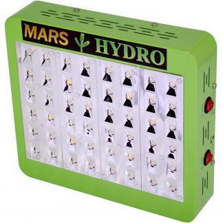 Mars Reflector LED Grow Light