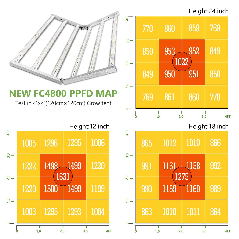 FC-4800 mars-hydro combo
