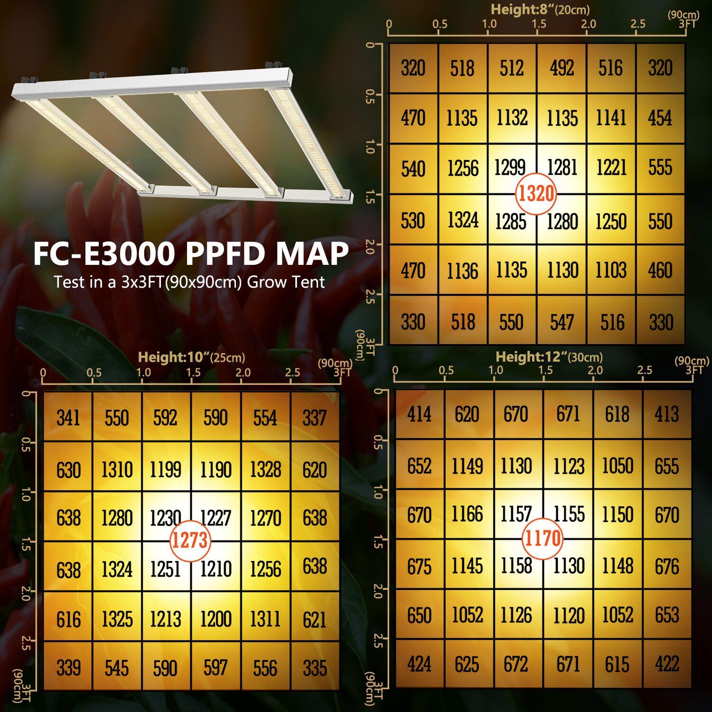 mars- hydro FC-E3000 led grow light PPFD Map